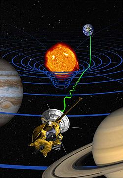 High-precision test of general relativity by the Cassini space probe (artist's impression): radio signals sent between the Earth and the probe (green wave) are delayed by the warpage of space and time (blue lines).