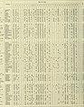 Climatological data, Pennsylvania (1943) (14587172180).jpg