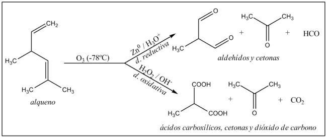 Ruptura oxidativa de alquenos - Wikipedia, la enciclopedia libre
