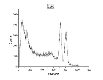Gamma-ray spectrometer - Spectrum of 60Co, peaks at 1.17 and 1.33 MeV