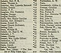 Collections of the Worcester Society of Antiquity (1881) (14774169624).jpg