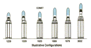 Conestoga (rocket) - Various Conestoga configurations, with the COMET launcher highlighted.