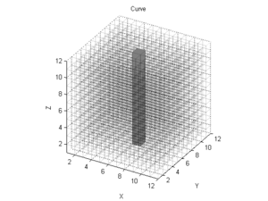 Structure tensor - A 3D window straddling a line-like feature of a 3D image.