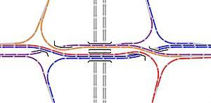 Diverging diamond interchange - DCMI traffic flow patterns