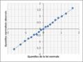 DiagrammeQQ-gaussN-gaussN.png