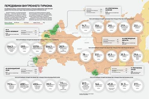 aebc02af4361 Пятёрка лидеров — регионов России по внутреннему туризму (2012 год)