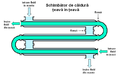 Double-Pipe Heat Exchanger ro.png