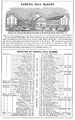 Faneuil BostonDirectory 1850.png