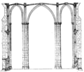 Fig 97 -Cross section of St. Elizabeth at Marburg.png