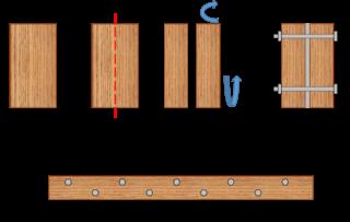 Lumber - WikiMili, The Free Encyclopedia