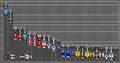Formula One Standings 2005.PNG