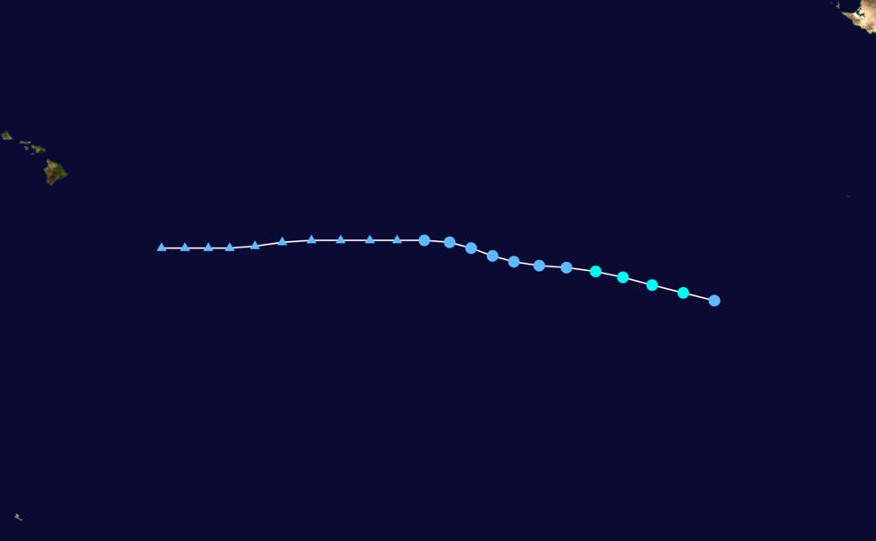Gilma 2018 track