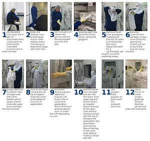 Cleanroom suit - Image: Gowning