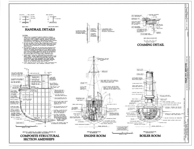 Boiler Room Thomas The Tank Engine