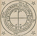 Heptameron magic circle 1565.jpg