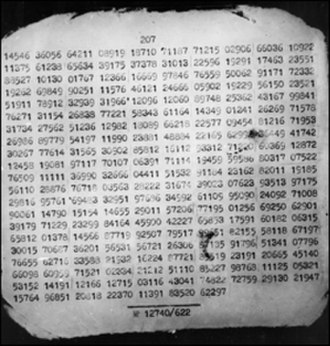 Ciphertext - KGB ciphertext found in a hollow nickel in Brooklyn in 1953