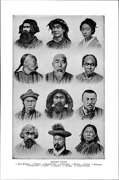 Contoh-contoh ras Mongoloid