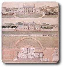 A 19th-century architectural drawing, showing three views of the house: from the front, the back, and as a floorplan.