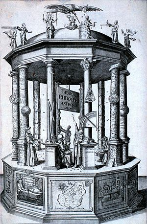Rudolphine Tables - The iconic frontispiece to the Rudolphine Tables celebrates the great astronomers of the past: Hipparchus, Ptolemy, Copernicus, and most prominently, Tycho Brahe (except his standing figure, a map on the pedestal's central panel depicts the Hven Island, Brahe's birthplace and seat of his observatory Uranienborg)