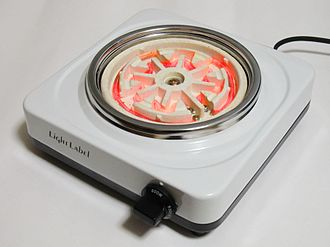 Hot plate - An electric tabletop burner