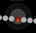 Lunar eclipse chart close-1945Dec19.png