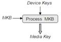 MKB process.png