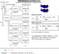 Malmberg Neural Net Circuit.png
