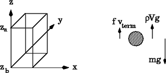 Mason–Weaver equation - Figure 1: Diagram of Mason–Weaver cell and Forces on Solute