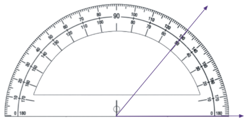 Measuring Rotation Solution 2.png