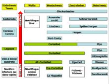 Pfyn culture - Wikipedia