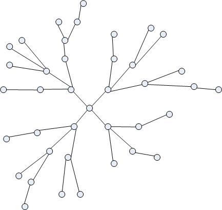Network Tree diagram