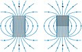 Openstax physics2 12.27 Bfield-solenoid-vs-magnet.jpg