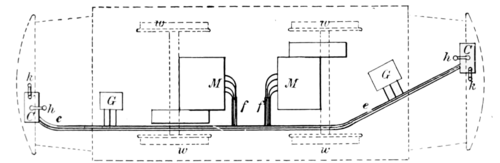 PSM V56 D0424 Top view function diagram of an electric railway car.png