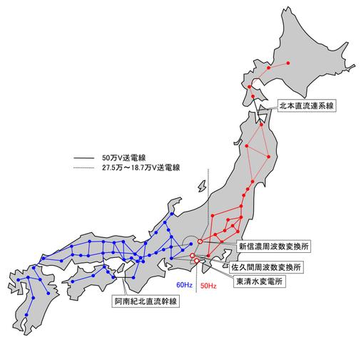 日本の電力系統