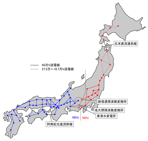 Power Grid of Japan J