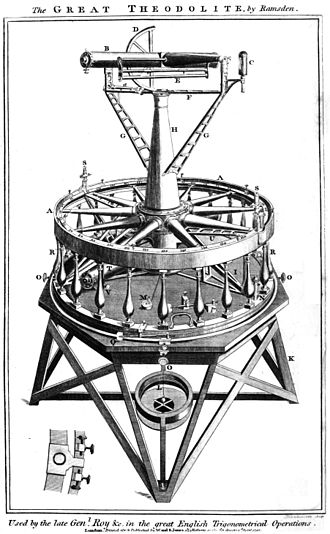 William Lambton - Great Theodolite by Jesse Ramsden, similar to the one made by William Cary that was used by Lambton in the early surveys.