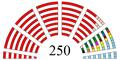 Raspodela mandata 1990.png