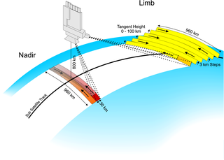SCIAMACHY spectrometer instrument on board the European Space Agency (ESA)s Envisat satellite