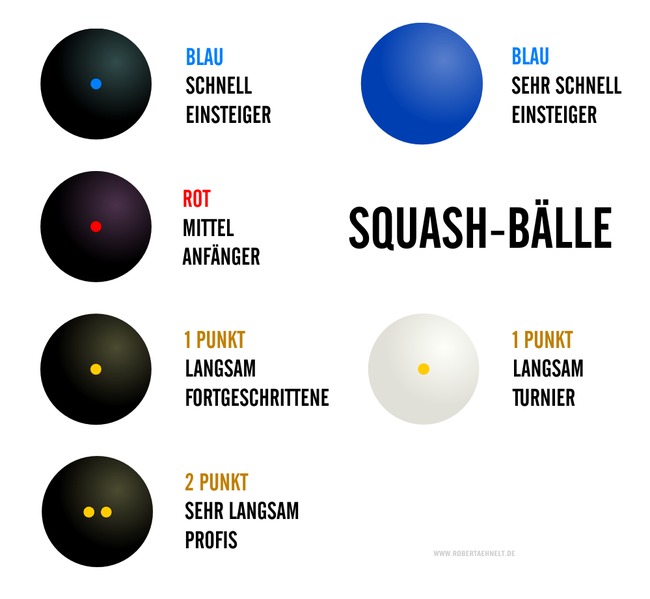 File:Squash Ball.png