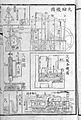 Steam powered machinery in Po-wu hsin-pien; Part 1; ch'u-chi Wellcome L0023691.jpg