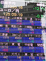 Stock Price (15269892187).jpg
