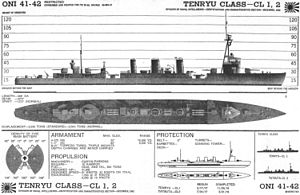 Tenryū-class cruiser - Office of Naval Intelligence Image of the Tenryū class