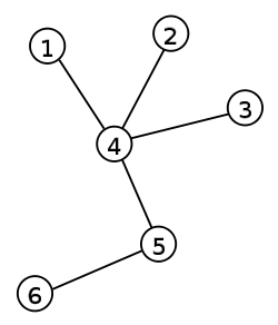 Tree graph.svg