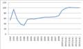 US-Debt-Percent-Of-GDP.png