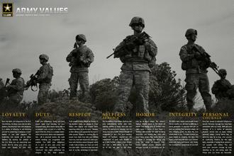 LDRSHIP - US Army Values