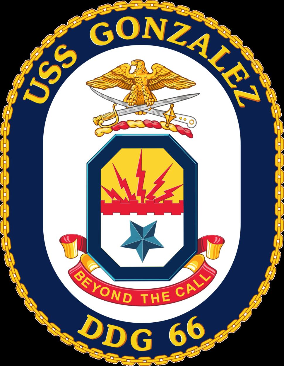 USS Gonzalez DDG-66 Crest