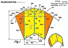 Diagram of a sled kite