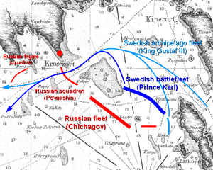 Battle of Vyborg Bay (1790) - Battle of Vyborg Bay (1790)