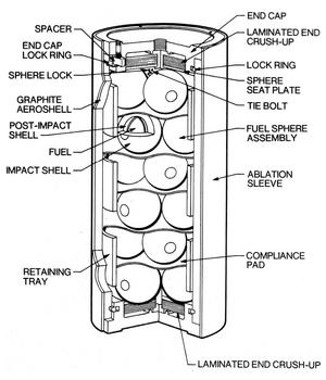 MHW-RTG - Image: Voyager Program RTG diagram 1
