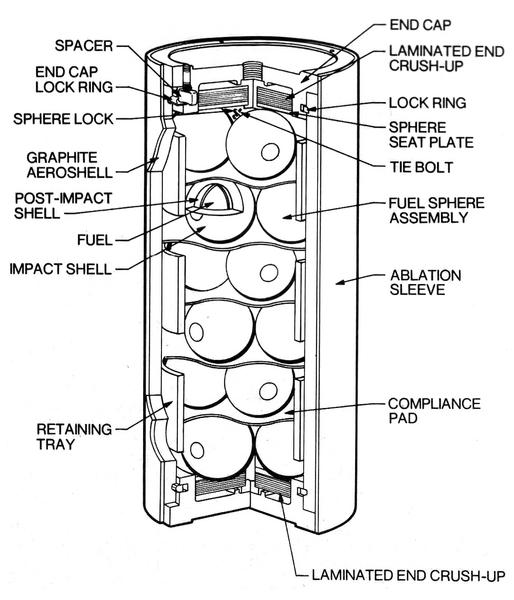File:Voyager Program - RTG diagram 1.png - Wikimedia Commons